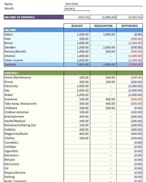 budget spreadsheet template for mac personal budget excel template personal monthly budget
