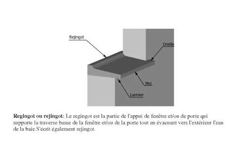 Comment Poser Une Porte Coulissante 4671 by Www Citroen Ac4 Fr Afficher Le Sujet Restauration C4 Ix