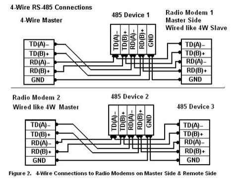 2wire rs 485 wiring 19 wiring diagram images wiring