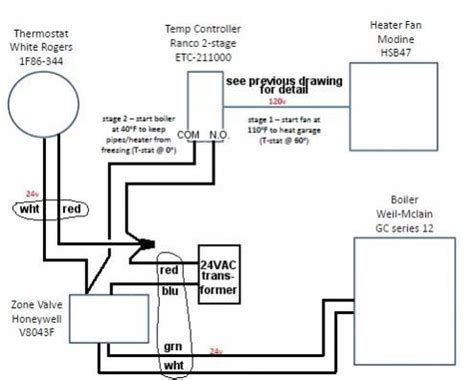 Modine Heater Wiring Diagram Wiring Diagram And