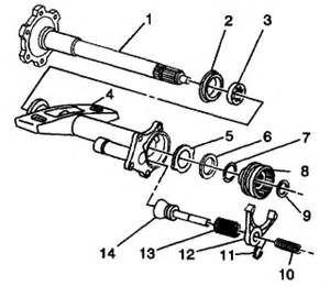2000 gmc sonoma front differential parts diagram diagram auto wiring diagram 1999 gmc yukon wiring diagram imageresizertool