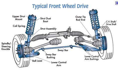 car parts names | vehicle suspension parts  shocks