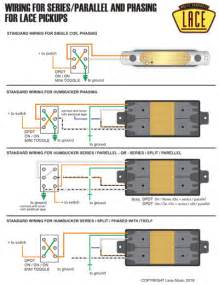 humbucker wiring diagram humbucker uncategorized free wiring diagrams