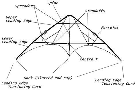 jelaskan layout fasilitas produksi tugas uas kriya sederhana