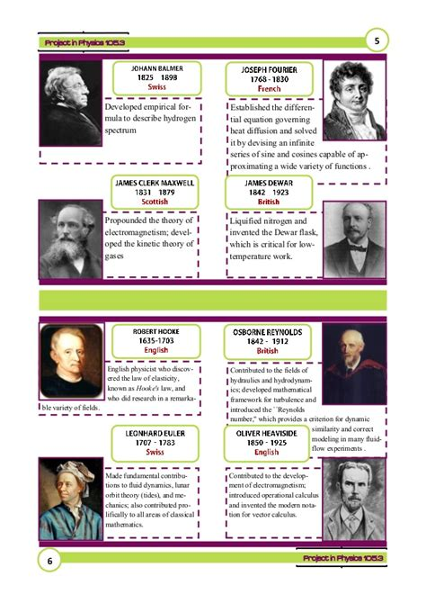 nikola tesla contributions to physics physicists and their contributions