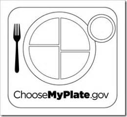 my plate coloring page preschool alphabet healthy or food groups or nutrition