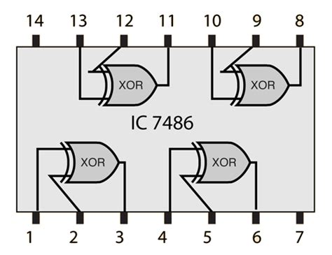 integrated circuit or gate exclusive or gate