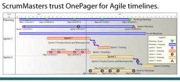 agile methodology project plan template best photos of agile timeline template agile project