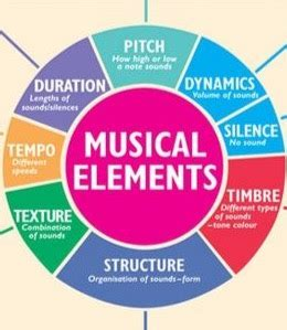musical elements flashcards on tinycards
