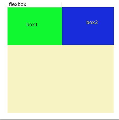 masonry layout using flexbox html masonry layout in css3 stack overflow