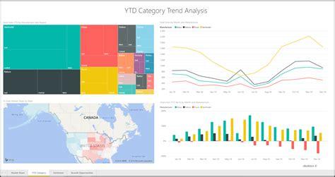 sle trend analysis report sales marketing sle for power bi take a tour