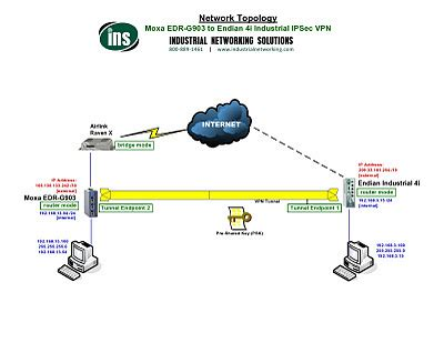industrial networking solutions tips and tricks: endian