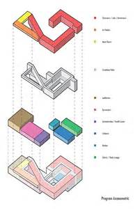 architectural diagrams development diagrams learning ecologies design studio
