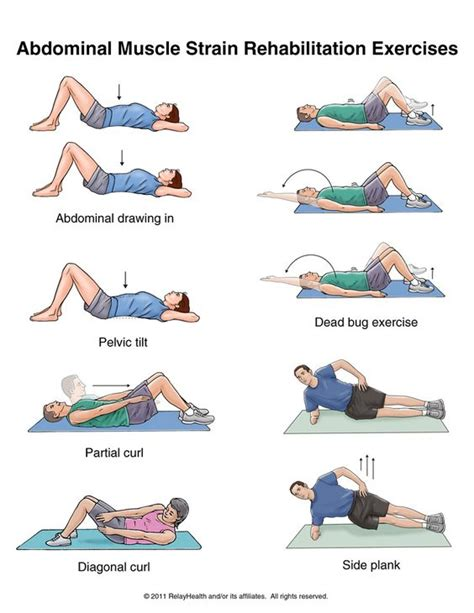exercise pelvic floor exercises and strain on