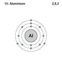 how many valence electrons are in aluminum? quora