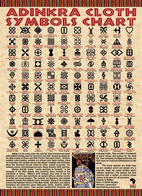 made mafia culture and the power of symbols rituals and myth books adinkra symbols ghanaian symbols some of the many