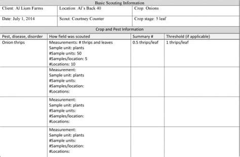 Field Scouting Report Template Create A Coversheet For Clear Communication Of Crop Pest