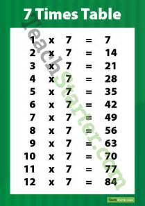 Desk Name Plates Multiplication Poster 7 Times Table Teaching Resource