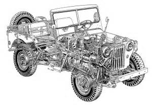 Drawing Jeep Line Drawings Drawings Of And Jeeps On