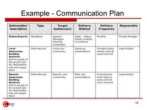 Client Communication Plan Template by Stakeholder Communication