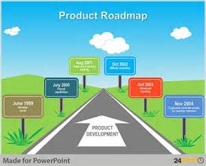 telling your story effectively using roadmap templates