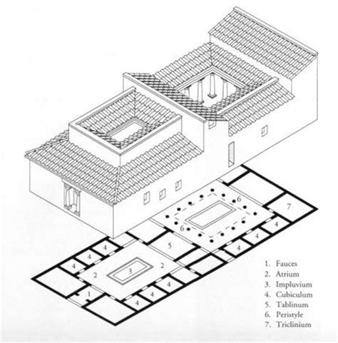 Pompeii House Plan Pompeii Italy A D 79 Pinterest Plan Of A Pompeian House