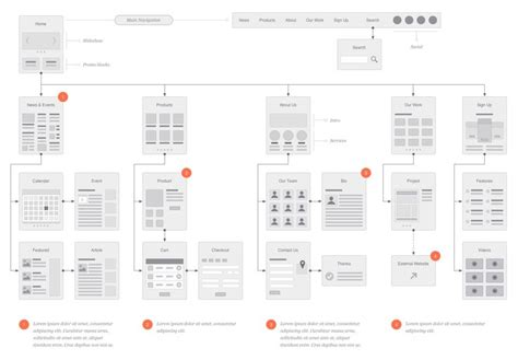 web design flowchart 17 best images about digital wireframe on