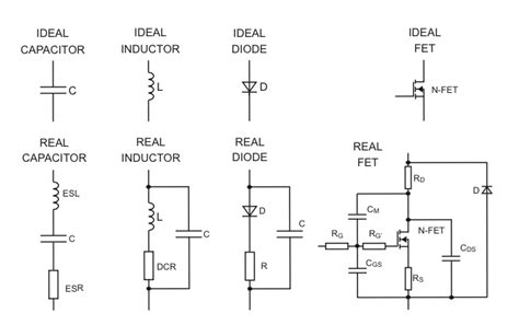 inductor parasitic capacitance resonance between inductor capacitor 28 images patent ep1810629b1 electrosurgical generator