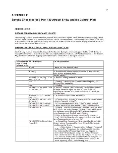 Appendix F Sle Checklist For A Part 139 Airport Snow And Ice Control Plan Airside Snow Snow Removal Plan Template