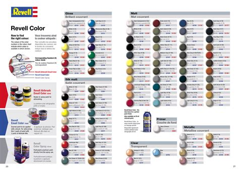 revell model paint color chart