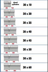 cylindre europ 233 en 224 panneton tordjman metal