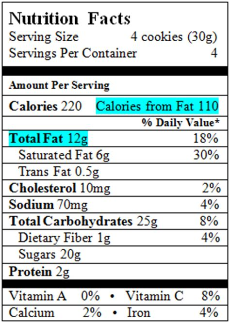 carbohydrates kilocalories per gram kcal per gram of tinyteens pics