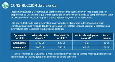 subcidio de vivienda 2016 218 ltima postulaci 243 n al subsidio de vivienda en 2016 tele 13