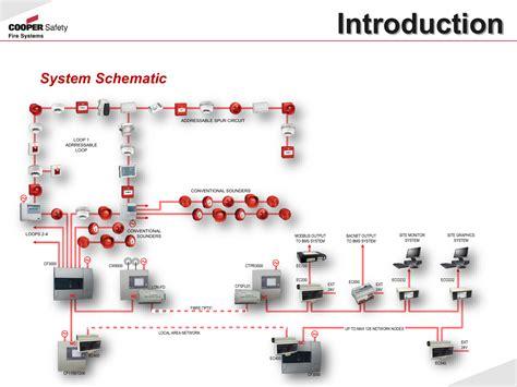 wiring diagram addressable smoke detector circuit