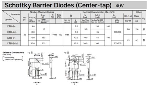 schottky diode in pdf schottky diodes pdf 28 images fhf20100 datasheet pdf pinout schottky diodes 1n60p datasheet