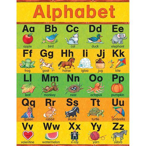printable alphabet decorations preschool classroom decorations alphabet early learning