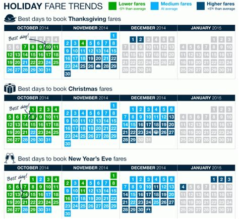 Fare Calendar Southwest Airline Fare Calendar 2016 Calendar Template 2017