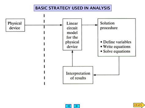 basic electric circuit analysis electrical circuit analysis ch 01 basic concepts