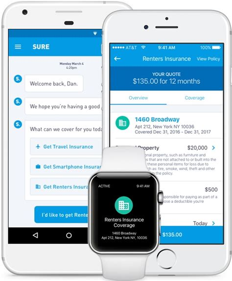 Apartment Insurance Nationwide Nationwide Partners With Sure To Pilot Mobile Based