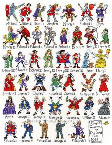 kings pattern history cartoon depictions of the kings and queens of england