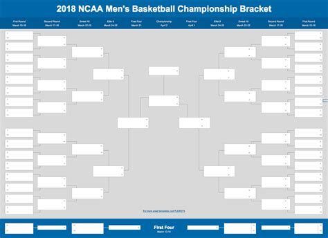 2019 March Madness Bracket Excel And Google Sheets Template Excel Bracket Template