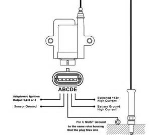 smart coil wiring diagram php smart wiring diagram