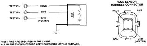 mazda 3 o2 sensor wiring diagram gallery wiring diagram