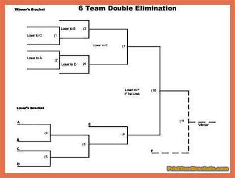 4 team tournament bracket bing images