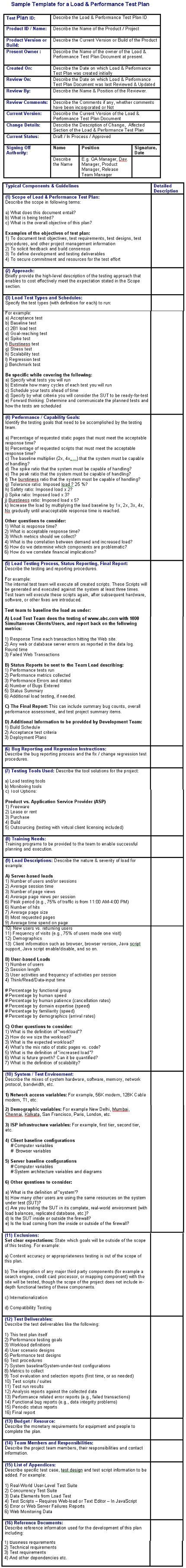 performance testing template a load and performance test plan and its sle template
