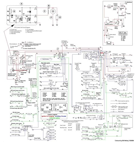 1970 jaguar xke wiring diagram wiring diagrams wiring