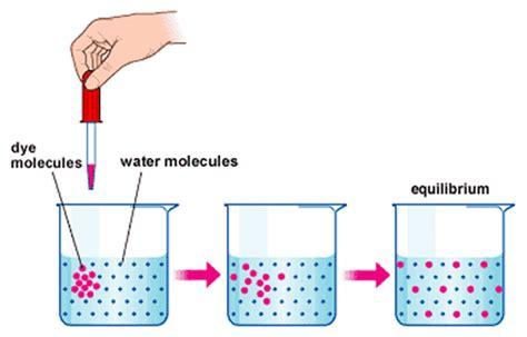 diffusion pmg biology