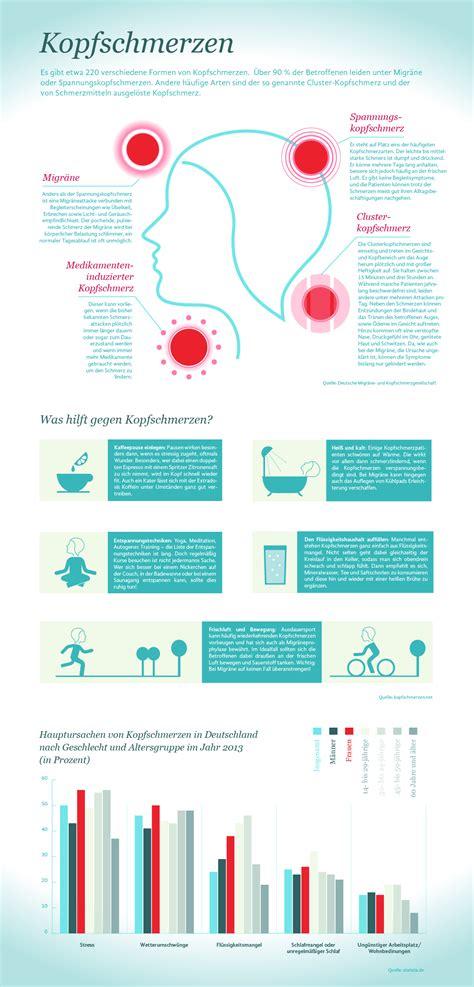 kopfschmerzen nach schlaf illustration icons infografiken 187 fakten 252 ber