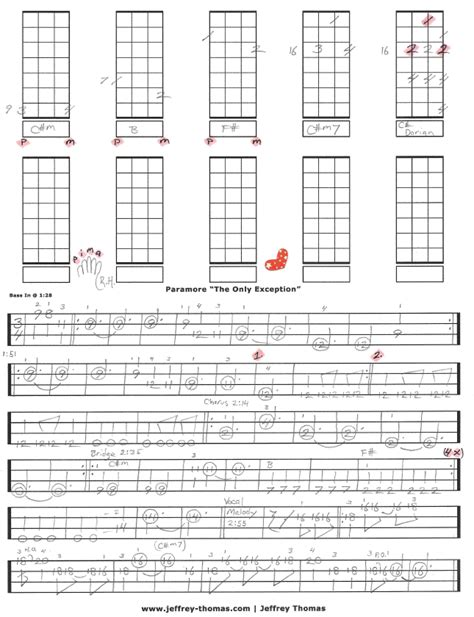 The Only Exception Chords Guitar