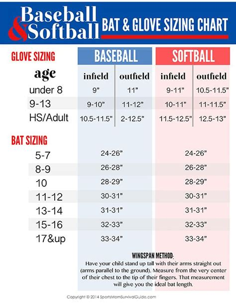foothills minor ball association equipment and sizing charts